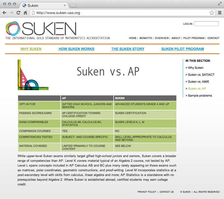 Suken-Why_Suken_vs_AP